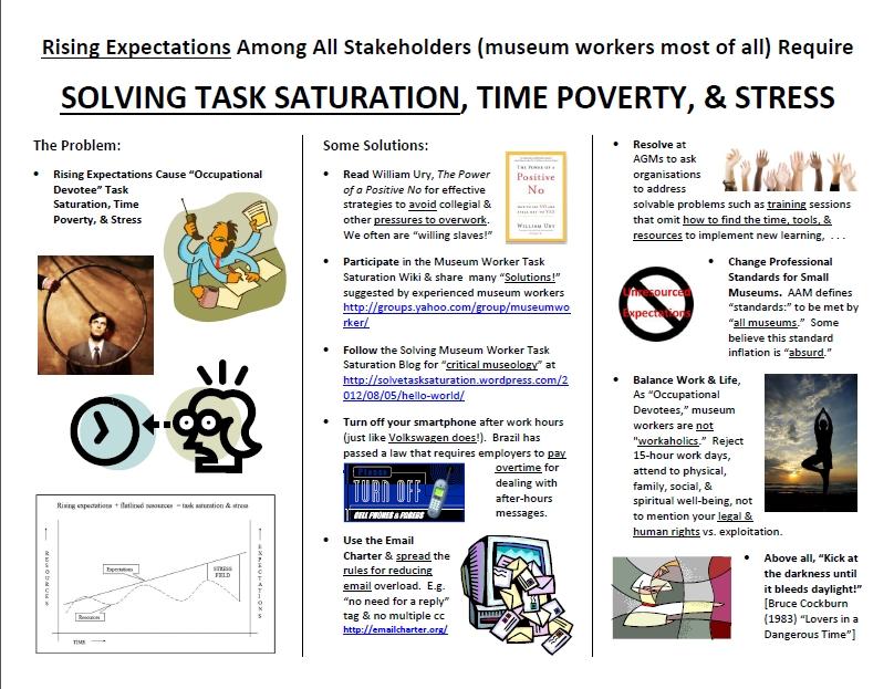 Solving Task Saturation Poster Final